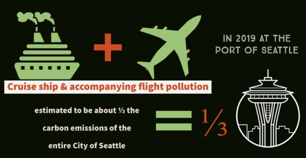 Pollution at Seattle's Port account for 1/3 of city's emissions